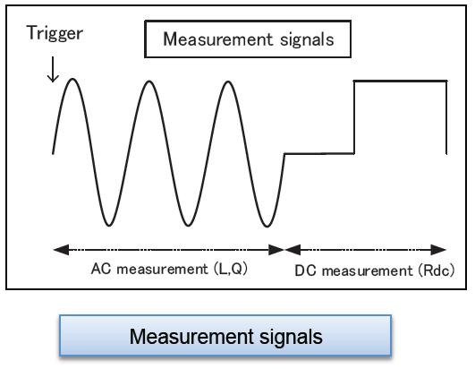 Lcr Meters And Impedance Analyzers Measurement Principles Methods