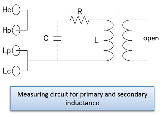 LCR meters and Impedance Analyzers measurement principles, methods