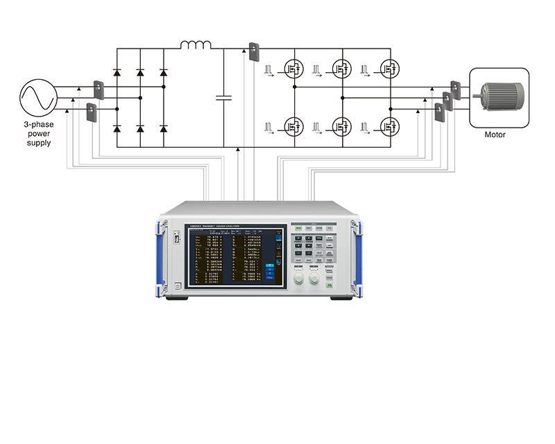 Power Analyzer PW6001 - Hioki